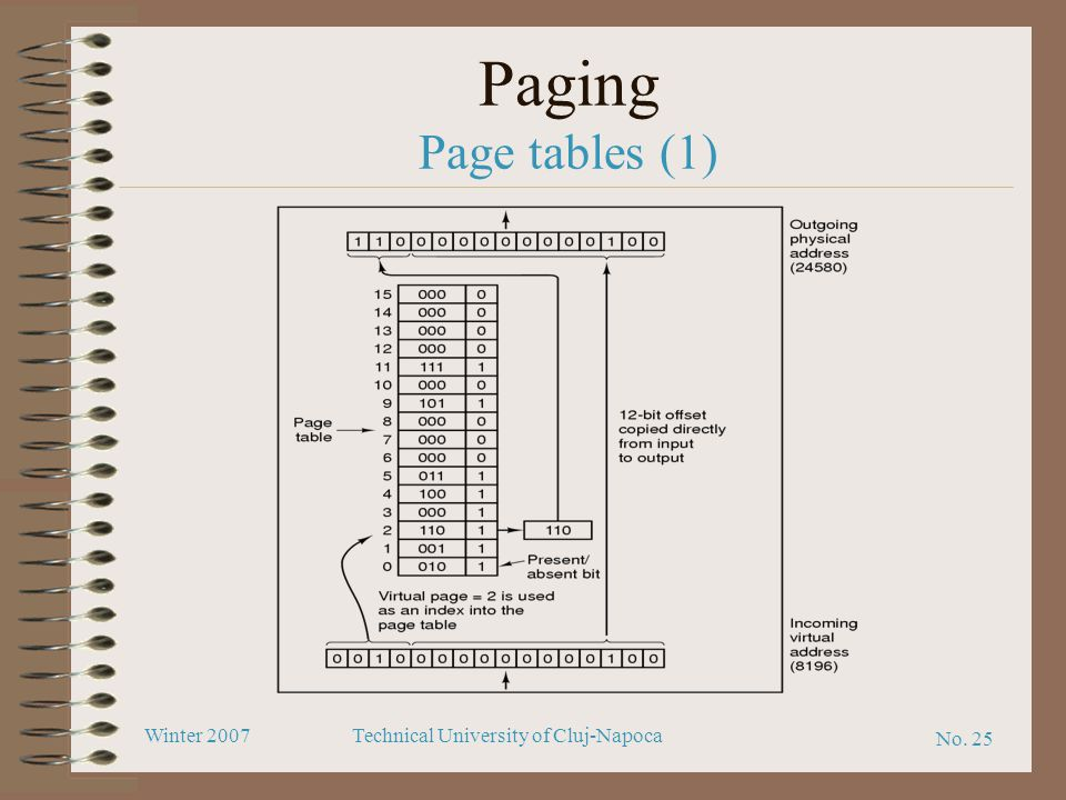 Paging Page tables (1)