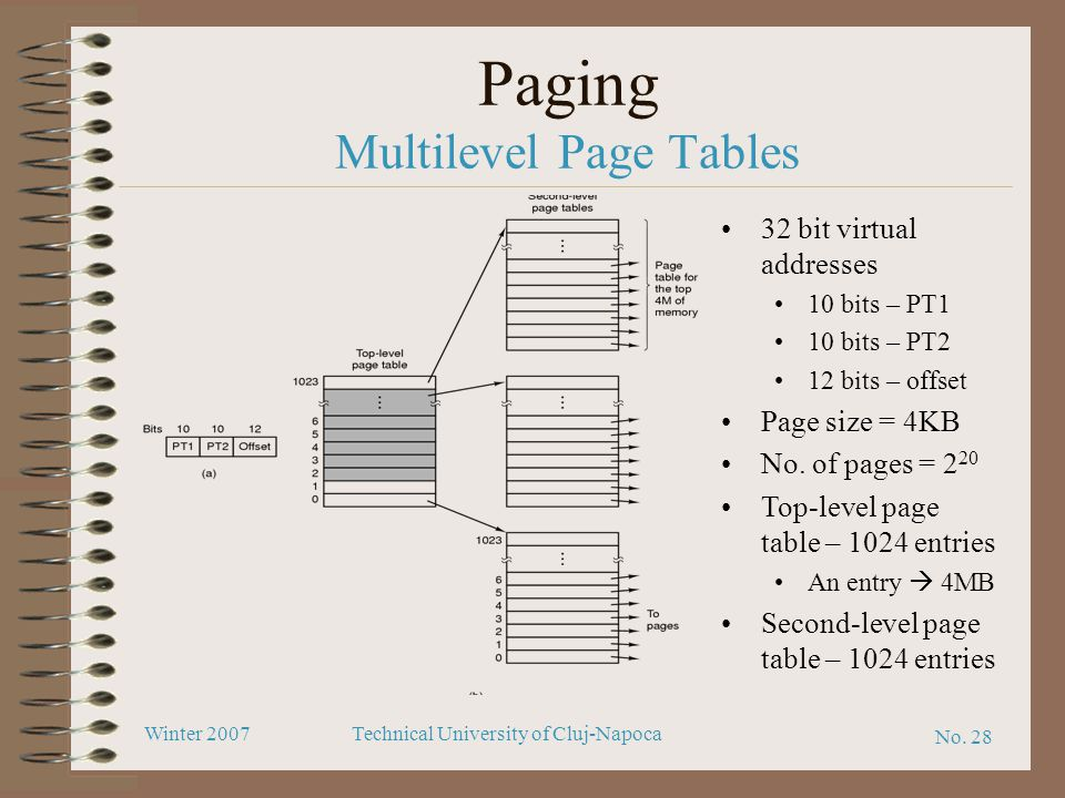 Paging Multilevel Page Tables