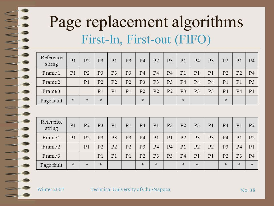 Page replacement algorithms First-In, First-out (FIFO)