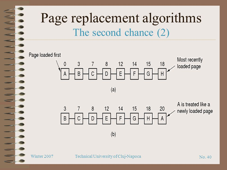 Page replacement algorithms The second chance (2)