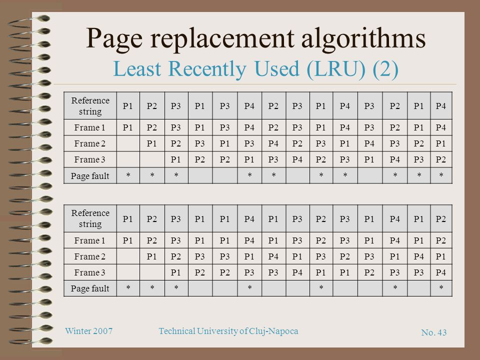 Page replacement algorithms Least Recently Used (LRU) (2)