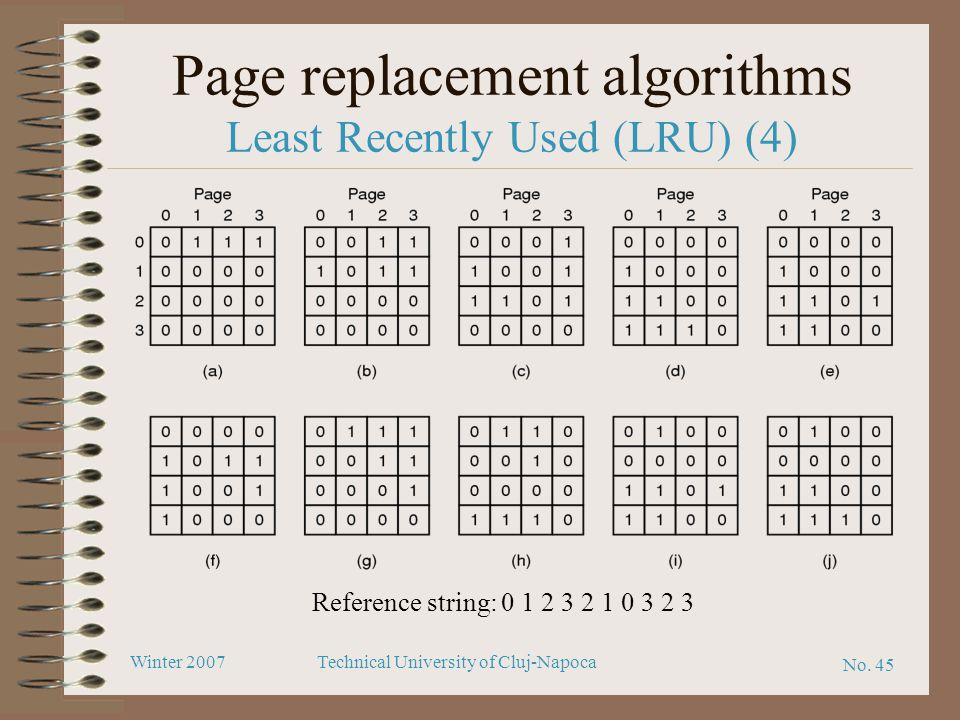 Page replacement algorithms Least Recently Used (LRU) (4)