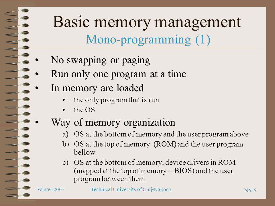 Basic memory management Mono-programming (1)