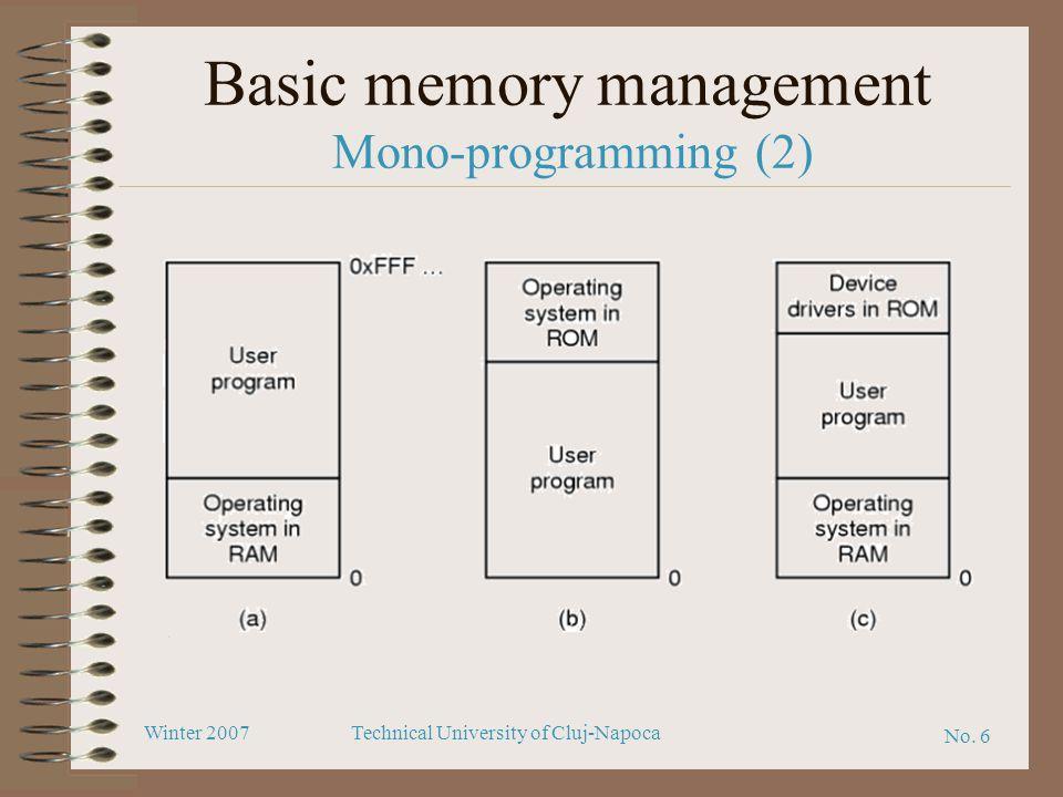 Basic memory management Mono-programming (2)