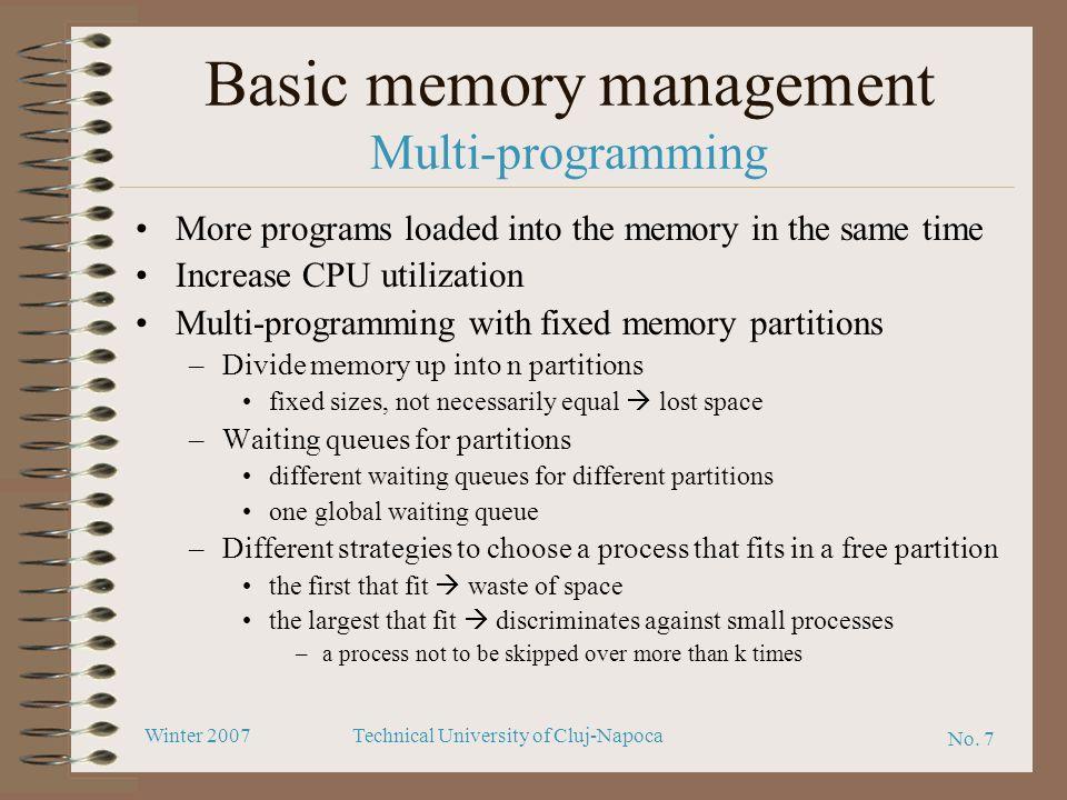 Basic memory management Multi-programming