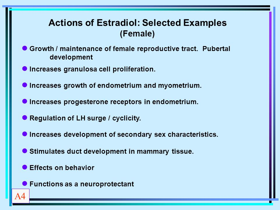 Actions of Estradiol: Selected Examples