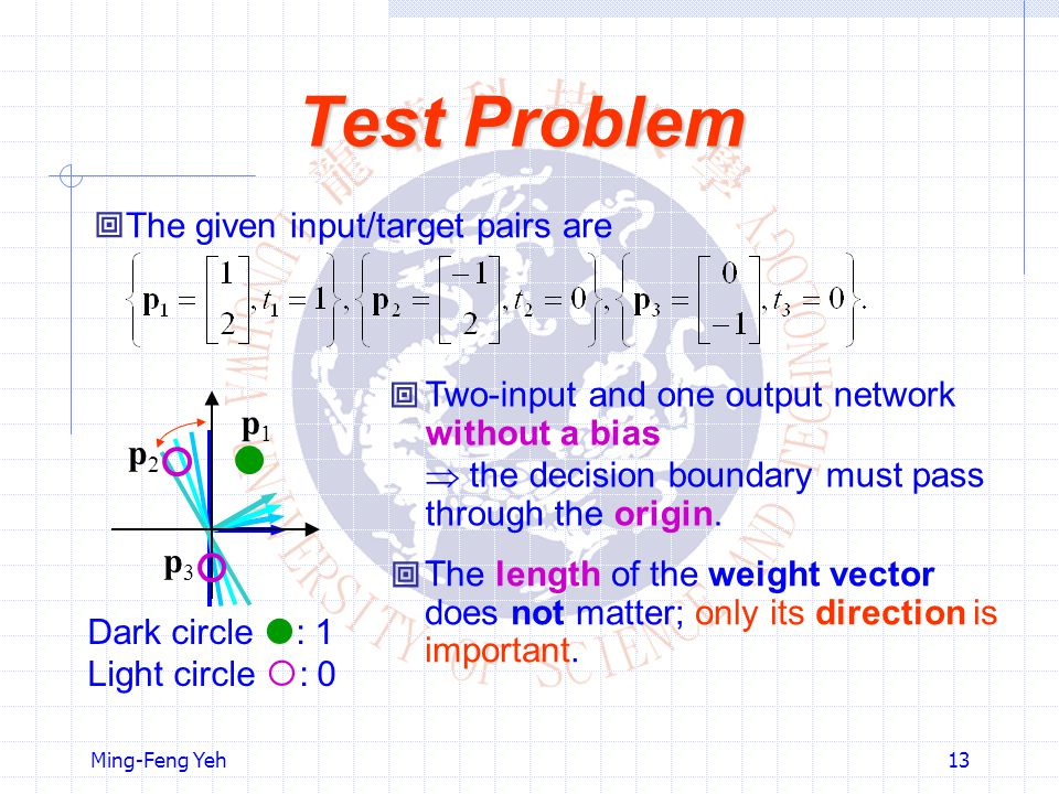 Test Problem The given input/target pairs are 