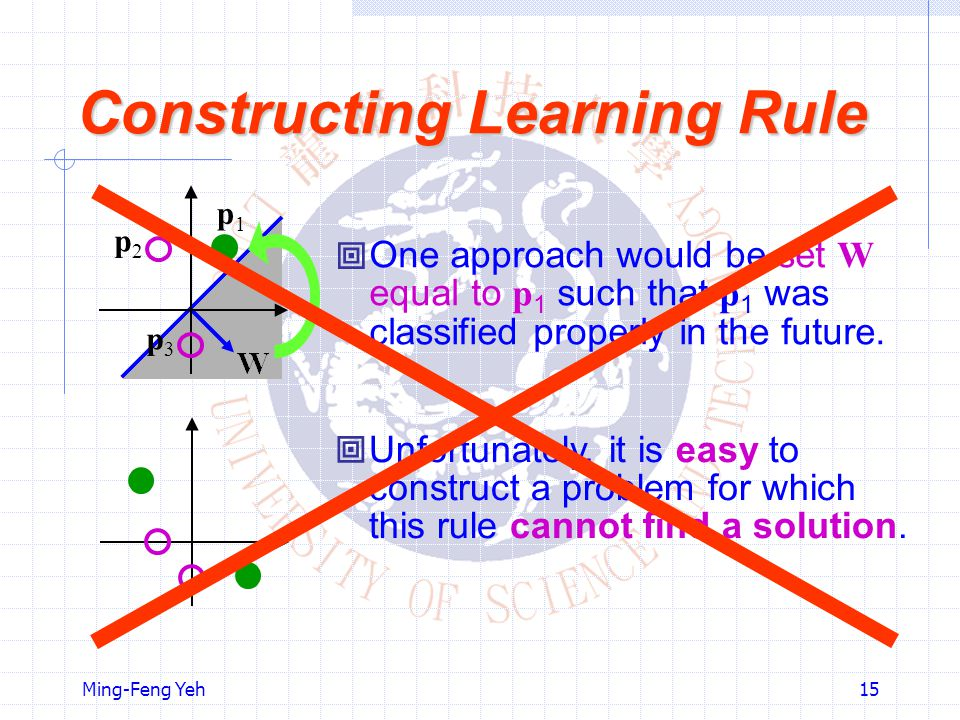 Constructing Learning Rule