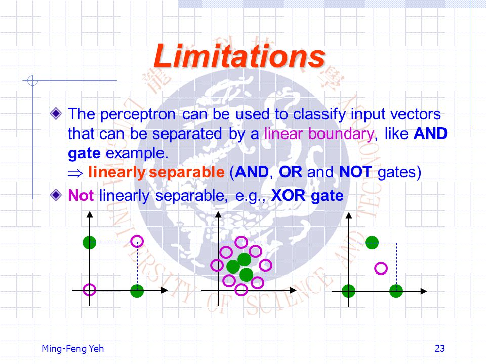 Limitations The perceptron can be used to classify input vectors that can be separated by a linear boundary, like AND gate example.