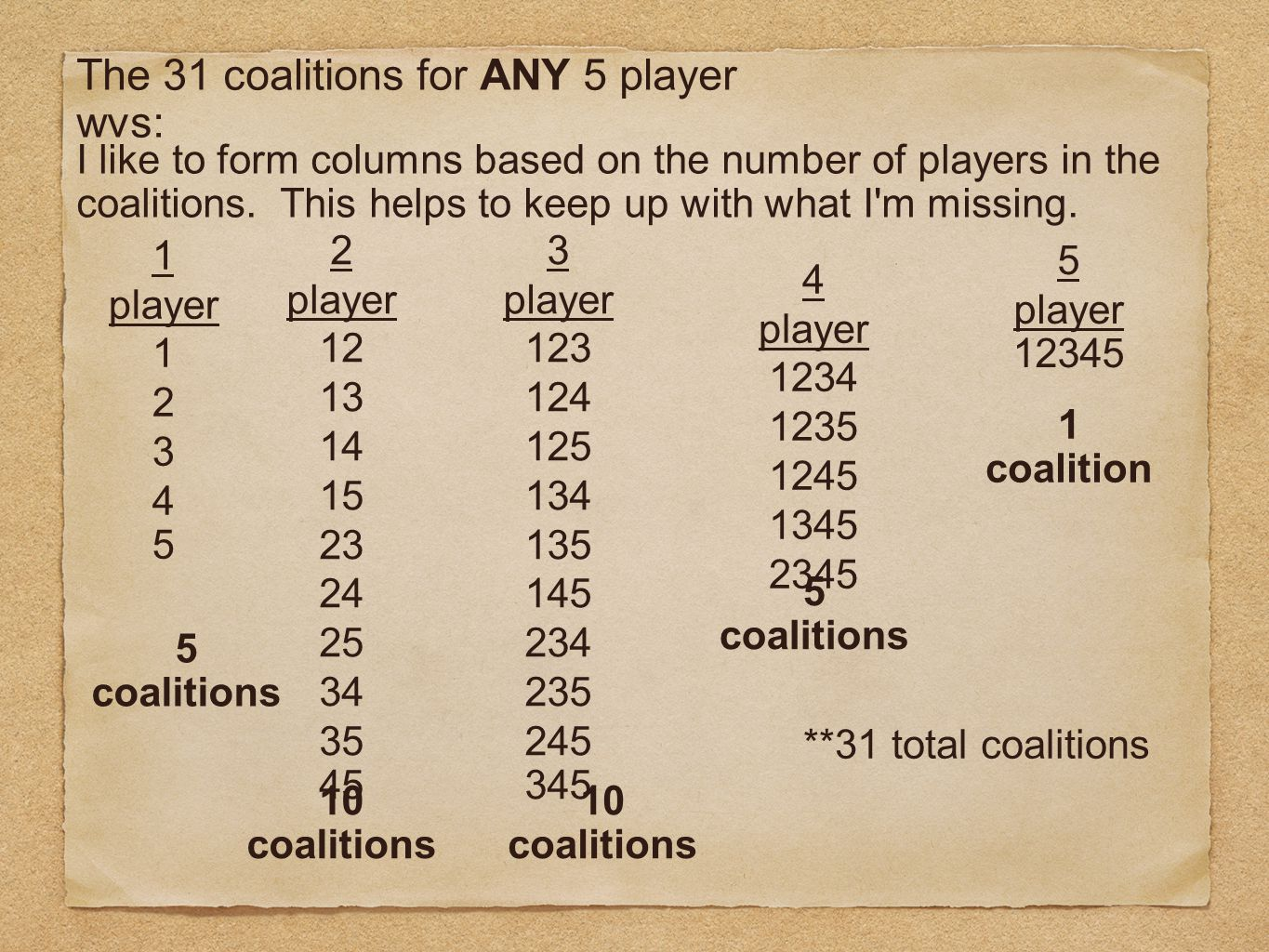 The 31 coalitions for ANY 5 player wvs: