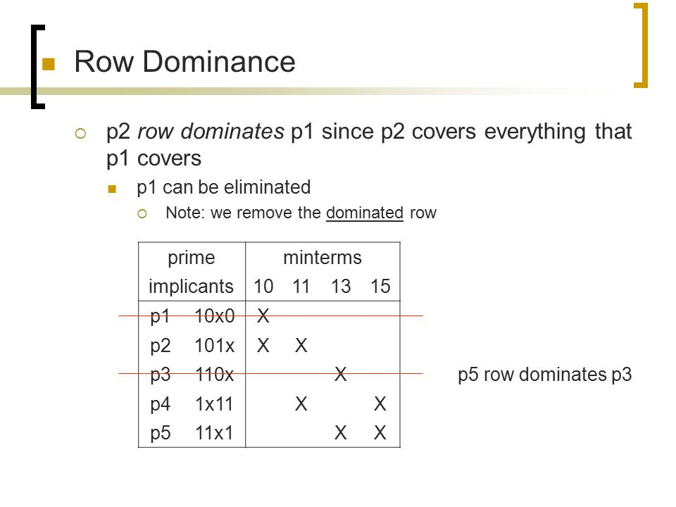 Row Dominance p2 row dominates p1 since p2 covers everything that p1 covers. p1 can be eliminated.