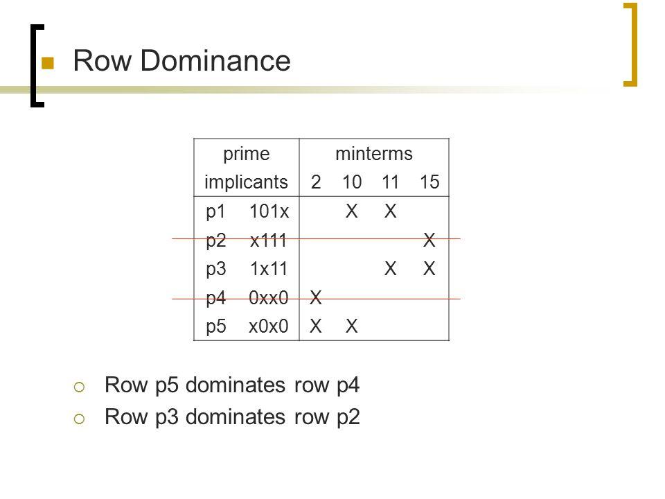 Row Dominance Row p5 dominates row p4 Row p3 dominates row p2 prime