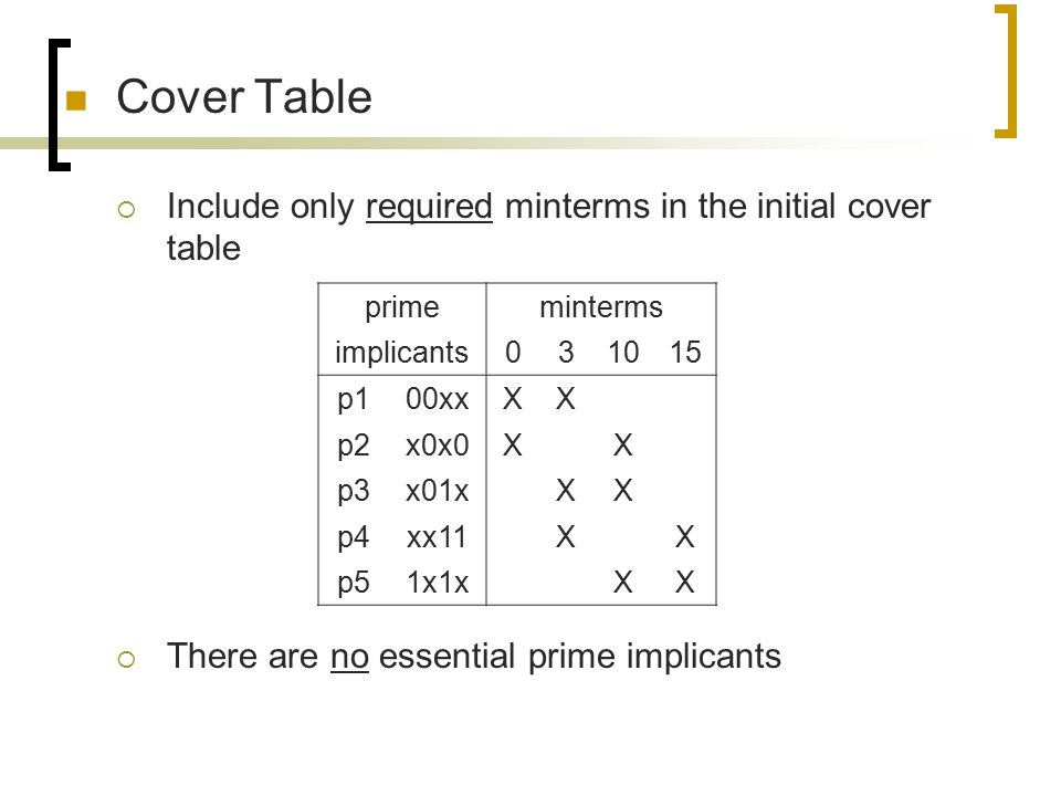 Cover Table Include only required minterms in the initial cover table