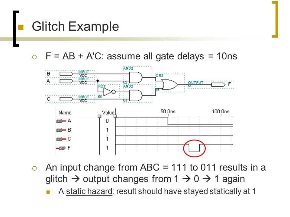 Glitch Example F = AB + A C: assume all gate delays = 10ns
