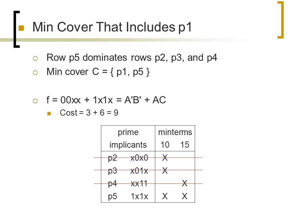 Min Cover That Includes p1