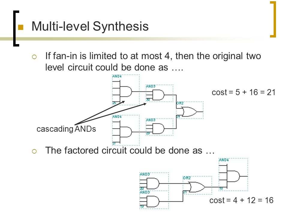 Multi-level Synthesis