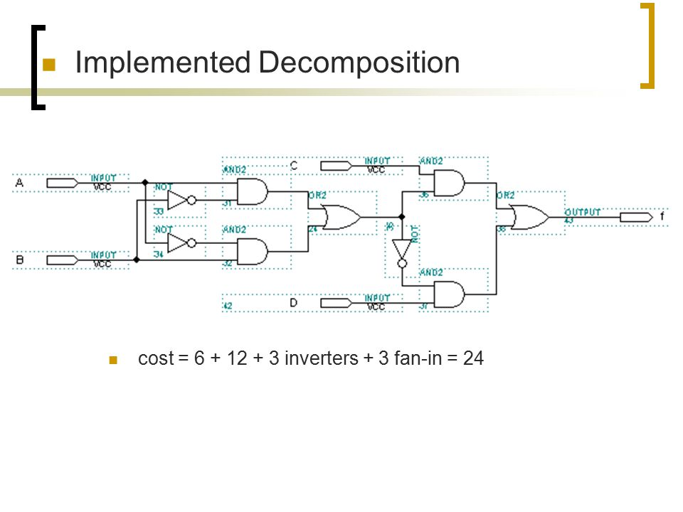 Implemented Decomposition