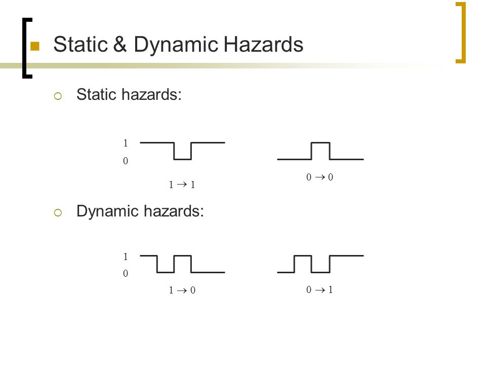 Static & Dynamic Hazards
