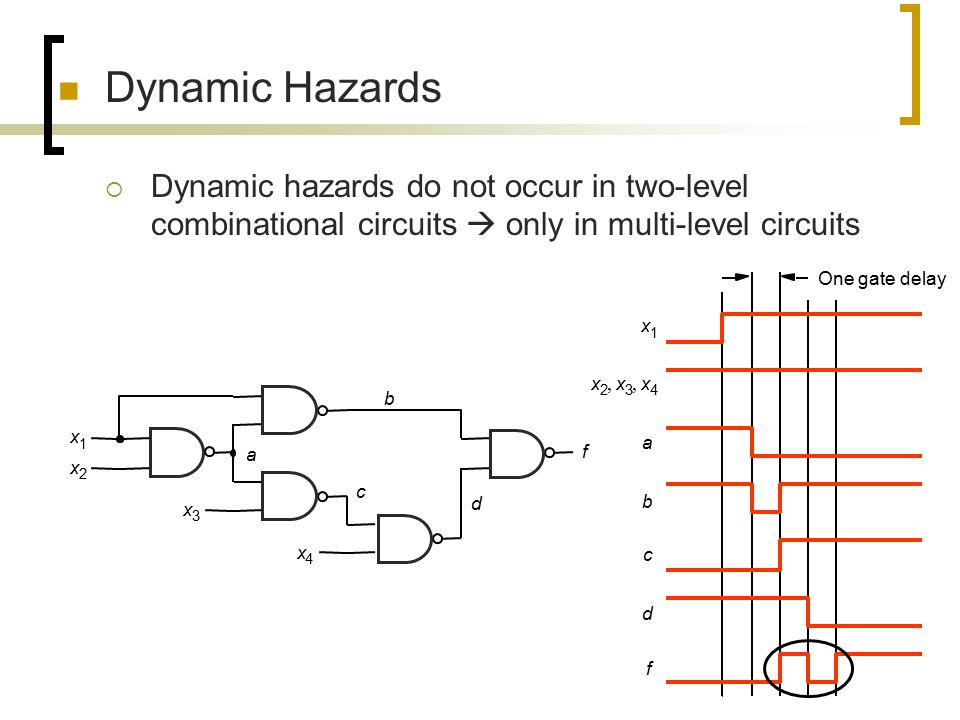 Dynamic Hazards Dynamic hazards do not occur in two-level combinational circuits  only in multi-level circuits.