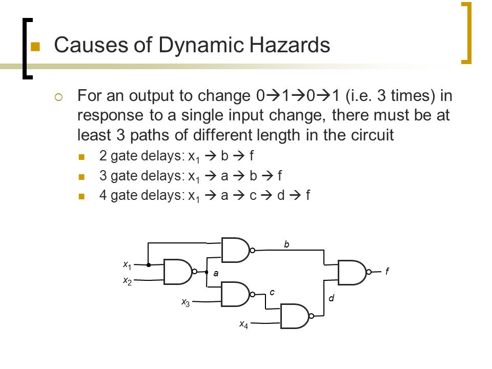 Causes of Dynamic Hazards