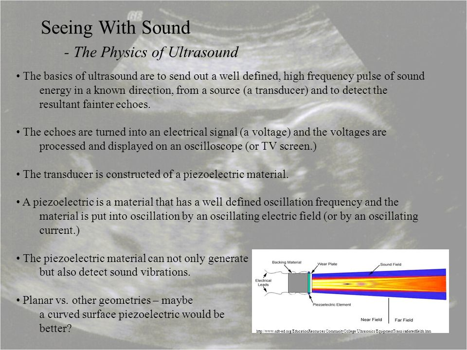 - The Physics of Ultrasound