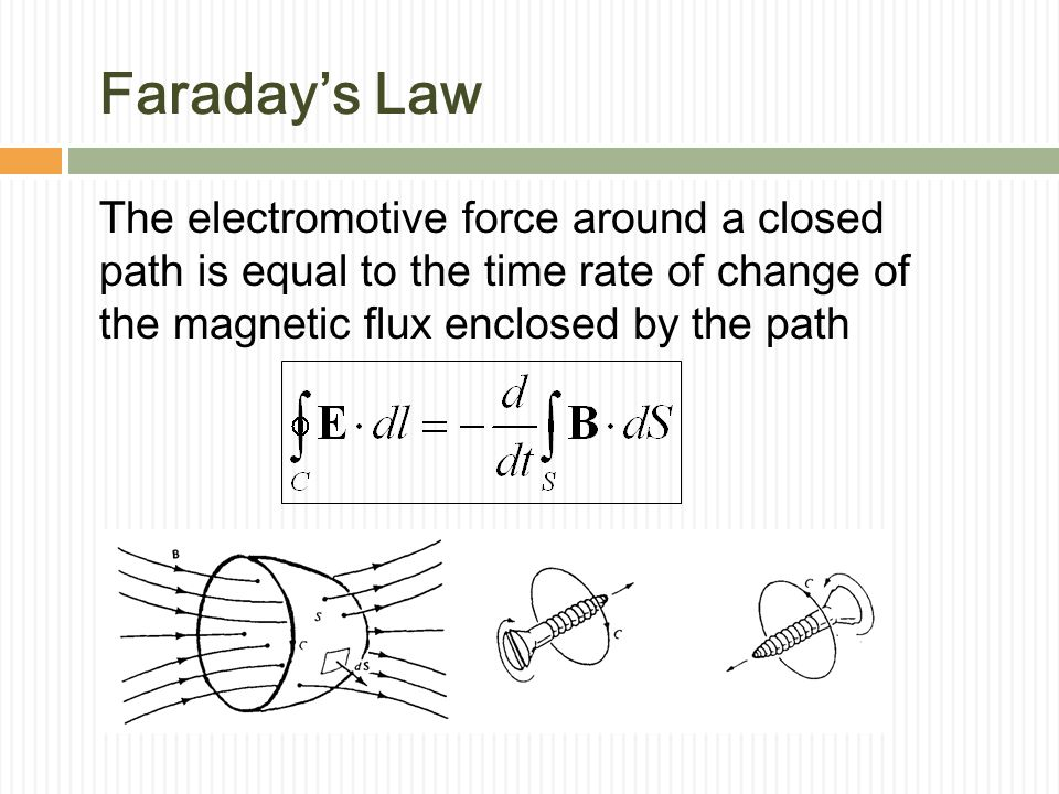 Faraday's Law The electromotive force around a closed path is equal to the time rate of change of the magnetic flux enclosed by the path.