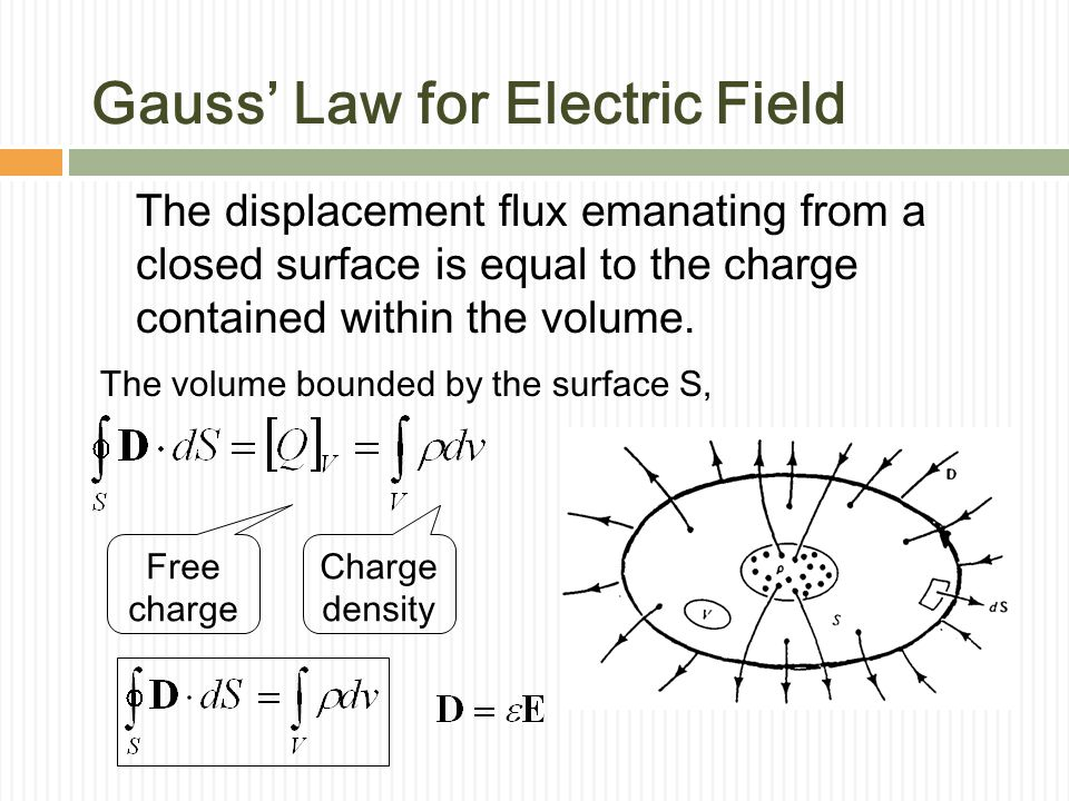 Gauss' Law for Electric Field