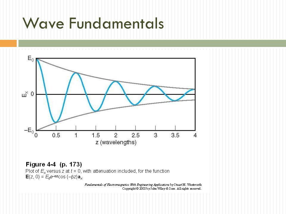 Wave Fundamentals