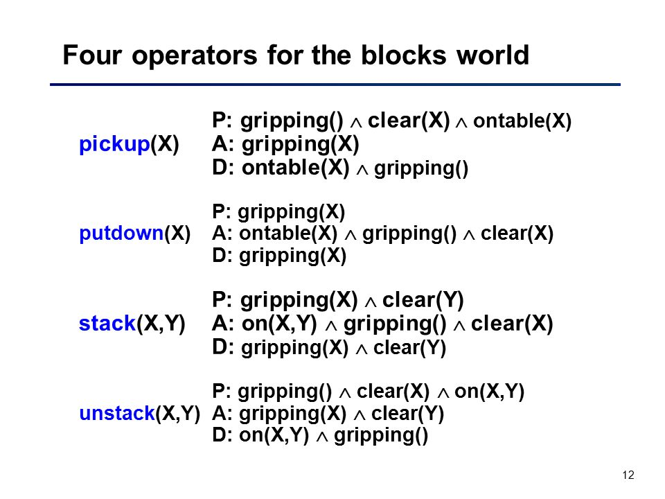 Four operators for the blocks world