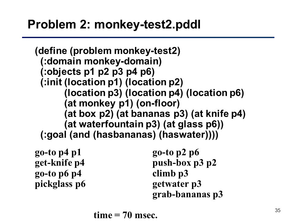 Problem 2: monkey-test2.pddl