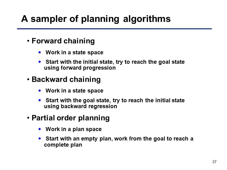 A sampler of planning algorithms