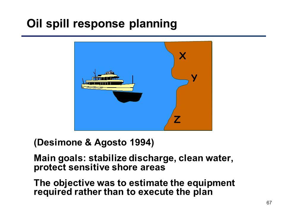 Oil spill response planning
