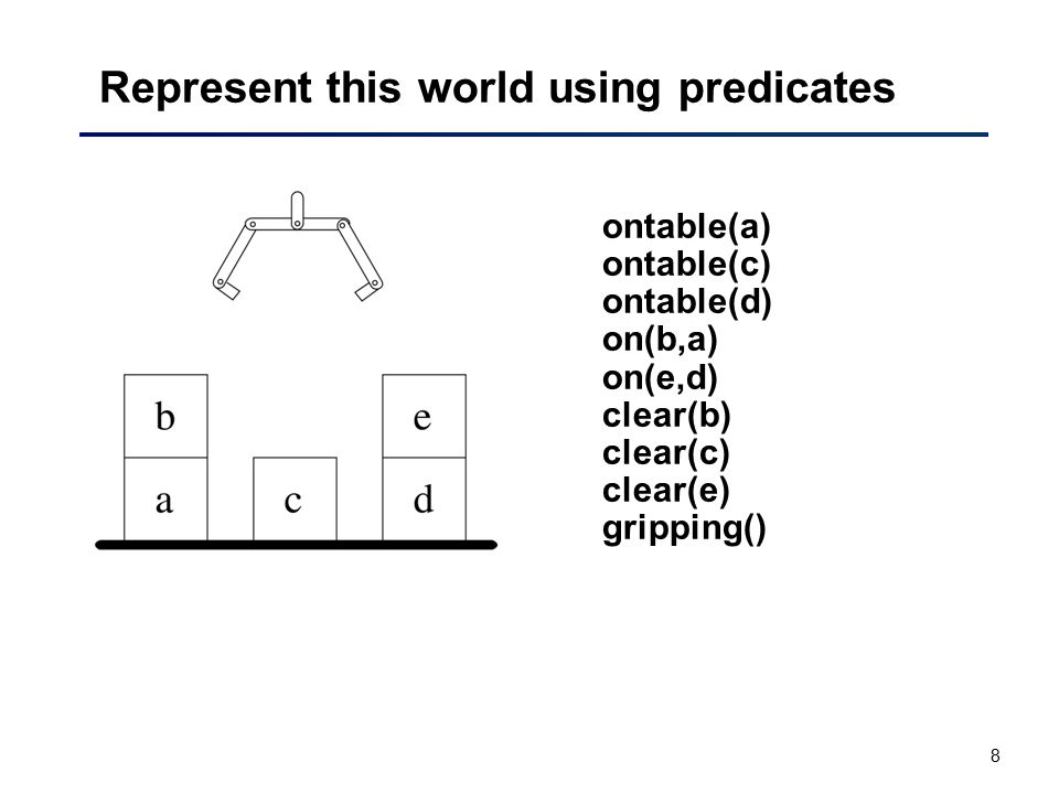 Represent this world using predicates