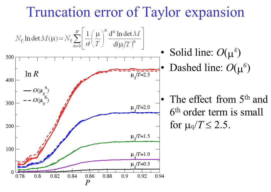 Truncation error of Taylor expansion