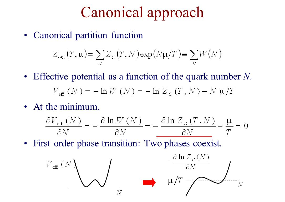 Canonical approach Canonical partition function