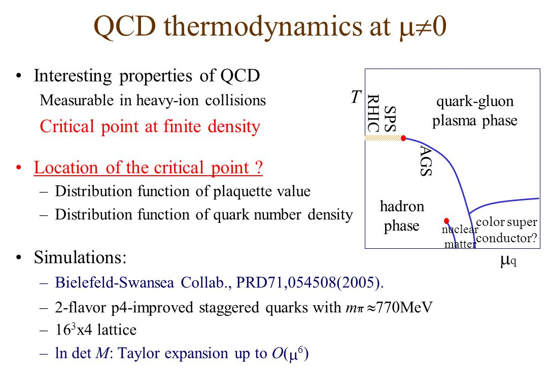 QCD thermodynamics at m0