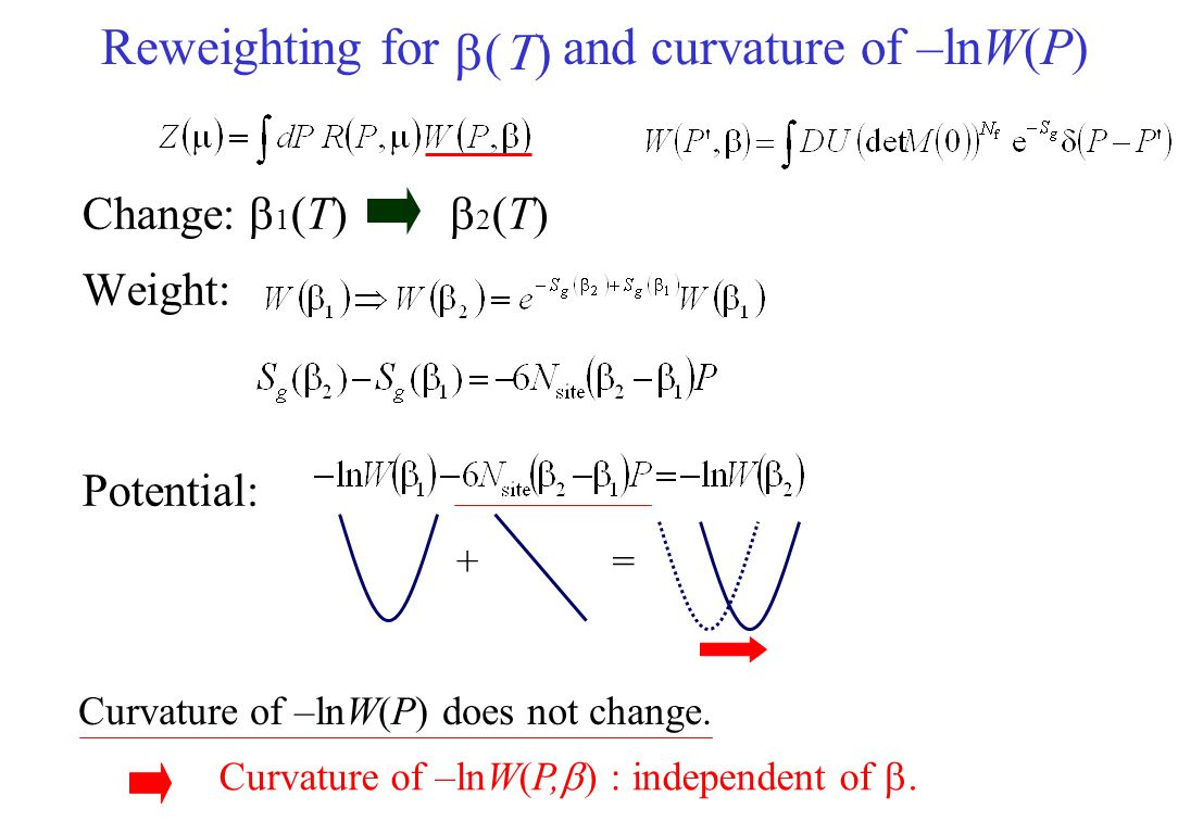 Reweighting for b(T) and curvature of –lnW(P)