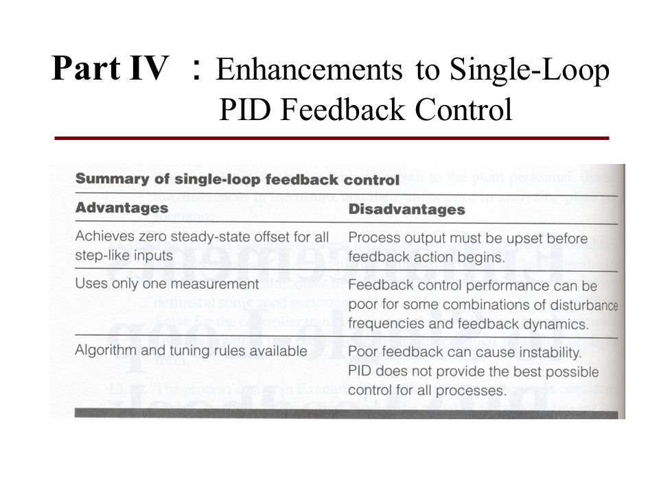 Part IV :Enhancements to Single-Loop PID Feedback Control