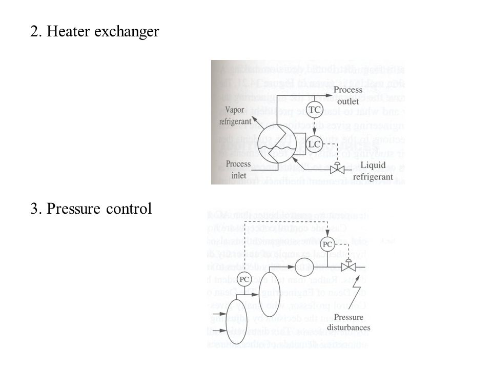 2. Heater exchanger 3. Pressure control