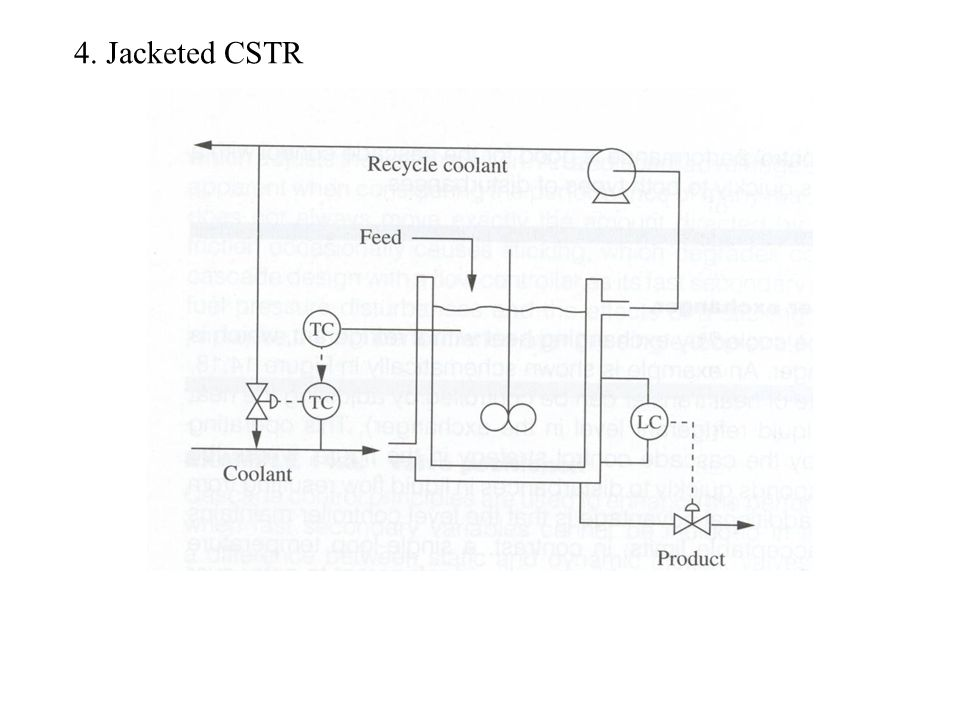 4. Jacketed CSTR