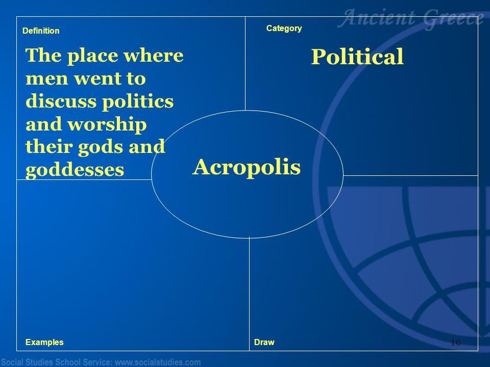 Definition Category. The place where men went to discuss politics and worship their gods and goddesses.