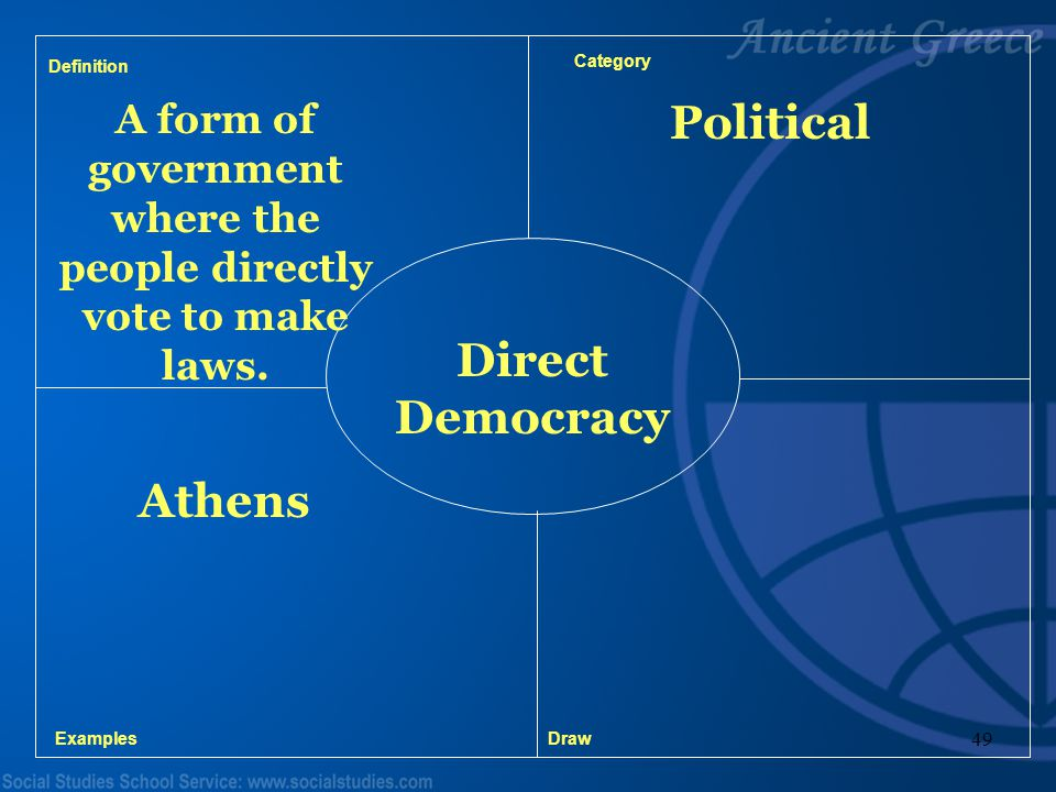 A form of government where the people directly vote to make laws.