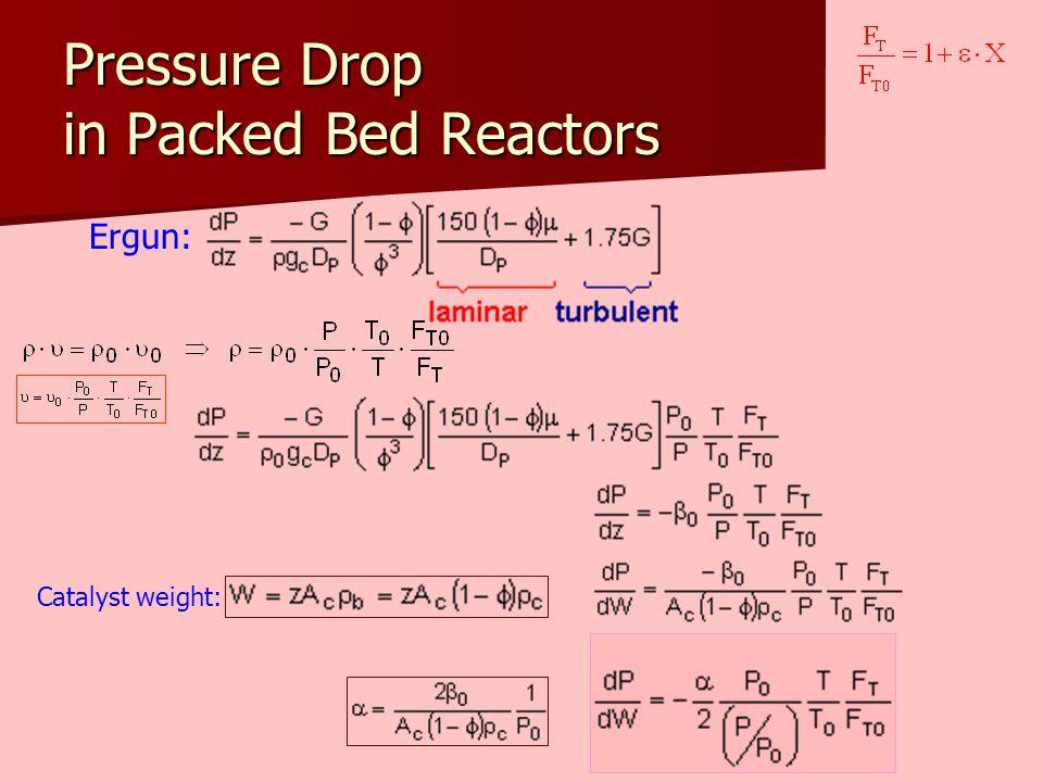Pressure Drop in Packed Bed Reactors