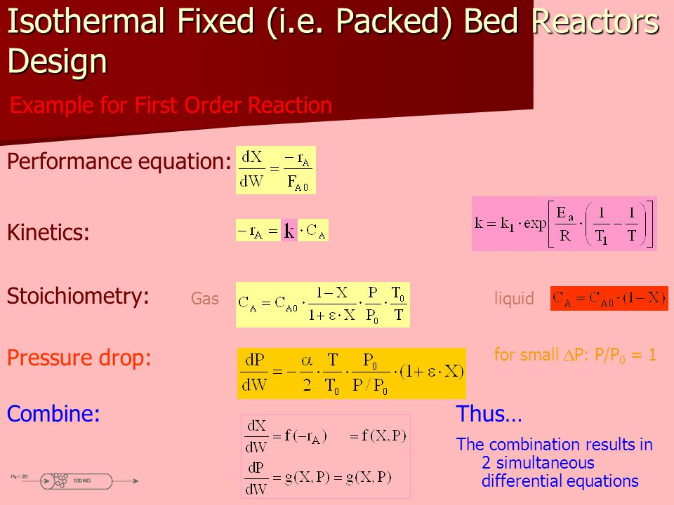 Isothermal Fixed (i.e. Packed) Bed Reactors Design