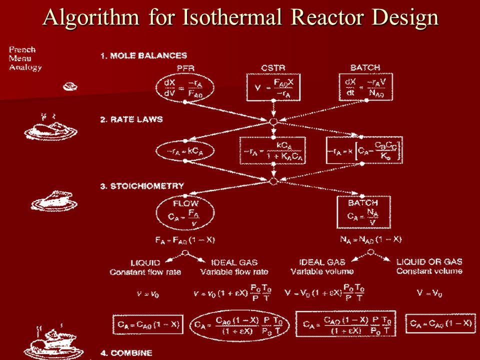 Algorithm for Isothermal Reactor Design