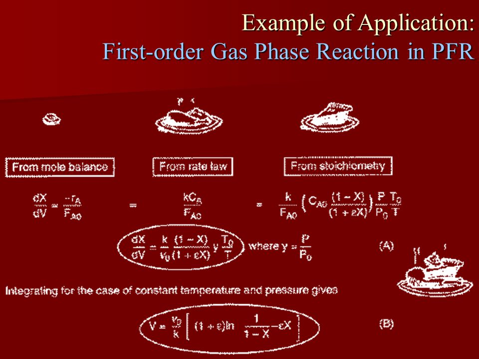 Example of Application: First-order Gas Phase Reaction in PFR