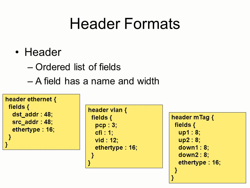 Header Formats Header Ordered list of fields