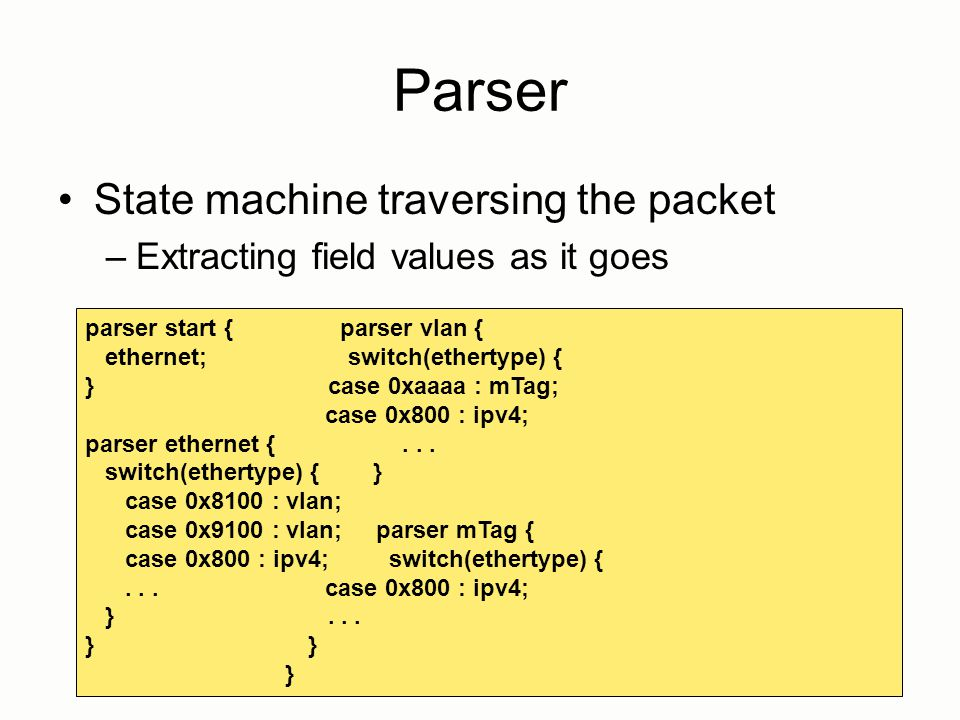 Parser State machine traversing the packet
