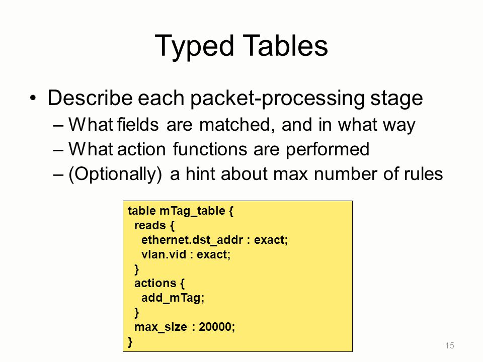 Typed Tables Describe each packet-processing stage