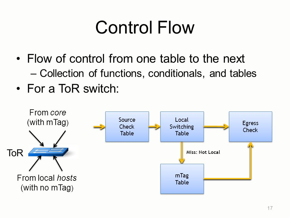 Control Flow Flow of control from one table to the next